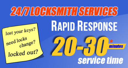 Plaistow Locksmiths